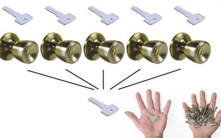 Cómo funciona una llave maestra