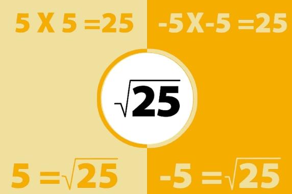 3. Calcular la solución negativa de una raíz cuadrada